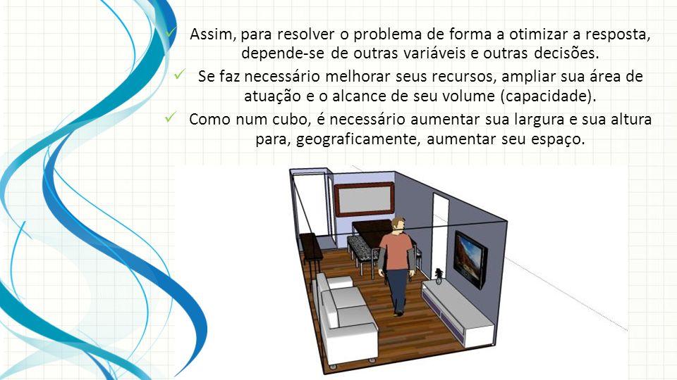 Assim, para resolver o problema de forma a otimizar a resposta, depende-se de outras variáveis e outras decisões.