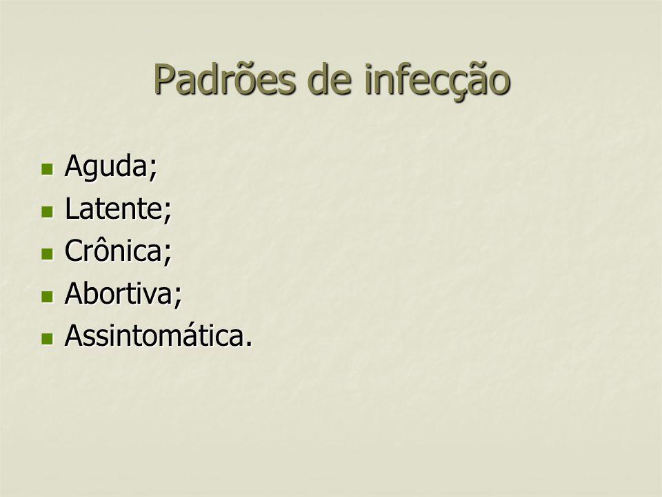 Padrões de infecção Aguda; Latente; Crônica; Abortiva; Assintomática.