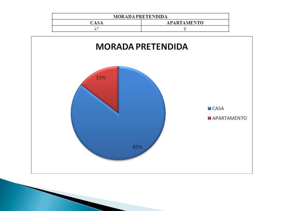 MORADA PRETENDIDA CASA APARTAMENTO 47 8