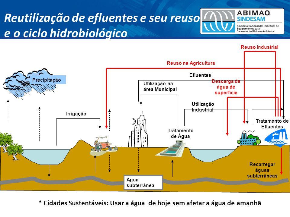 Reutilização de efluentes e seu reuso e o ciclo hidrobiológico