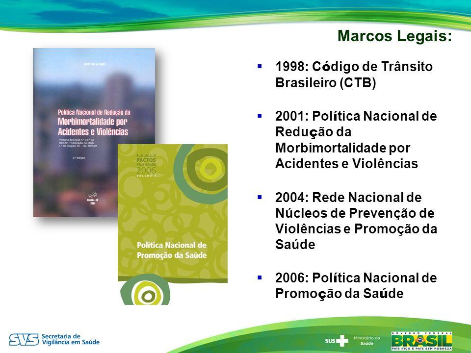 Marcos Legais: 1998: Código de Trânsito Brasileiro (CTB)
