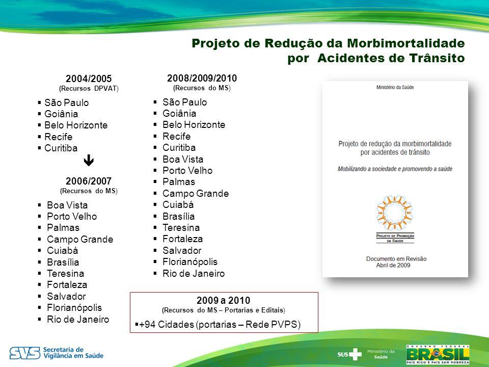 Projeto de Redução da Morbimortalidade por Acidentes de Trânsito