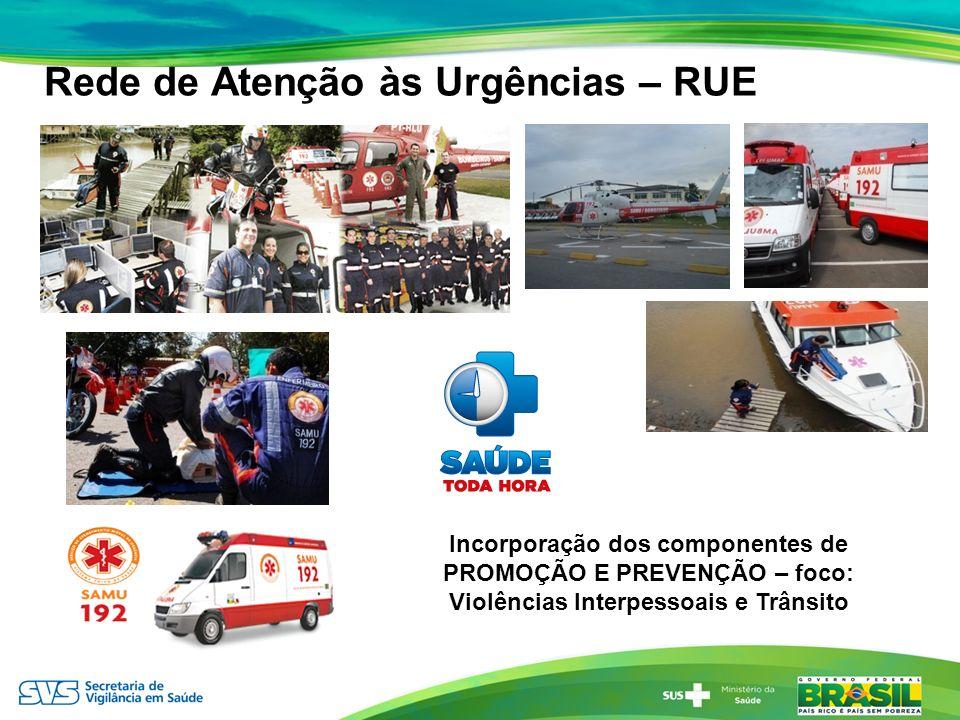 Rede de Atenção às Urgências – RUE
