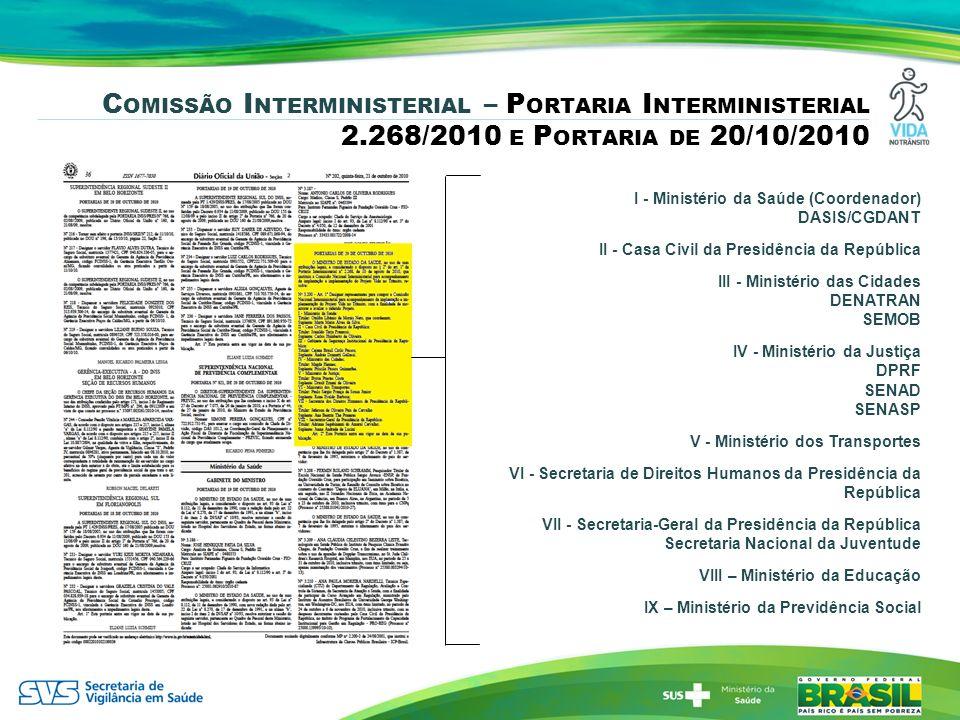 Comissão Interministerial – Portaria Interministerial 2