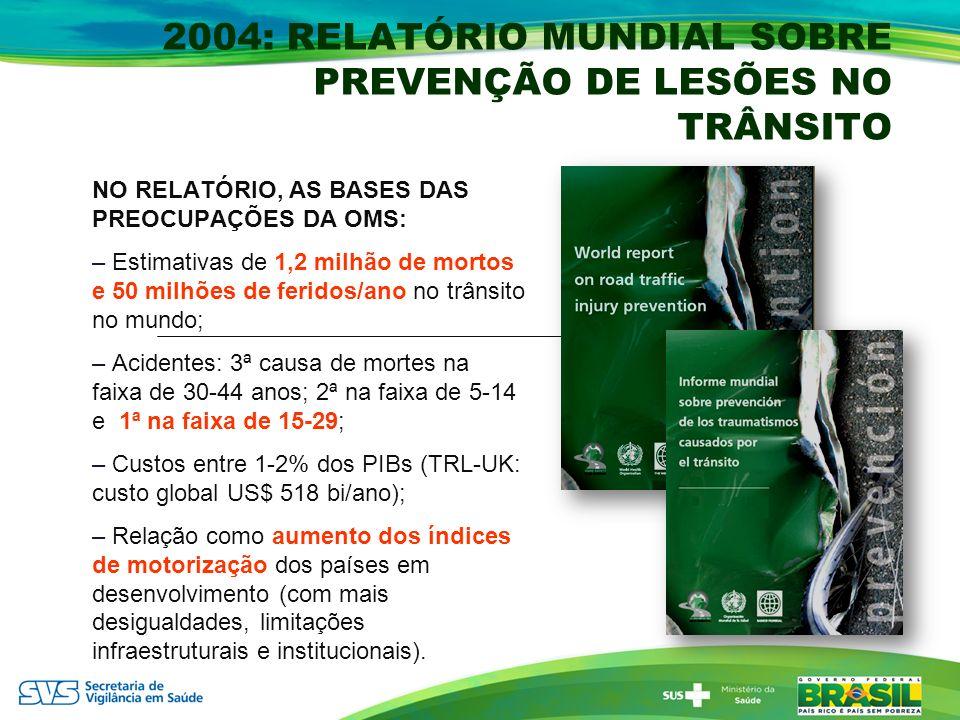 2004: RELATÓRIO MUNDIAL SOBRE PREVENÇÃO DE LESÕES NO TRÂNSITO