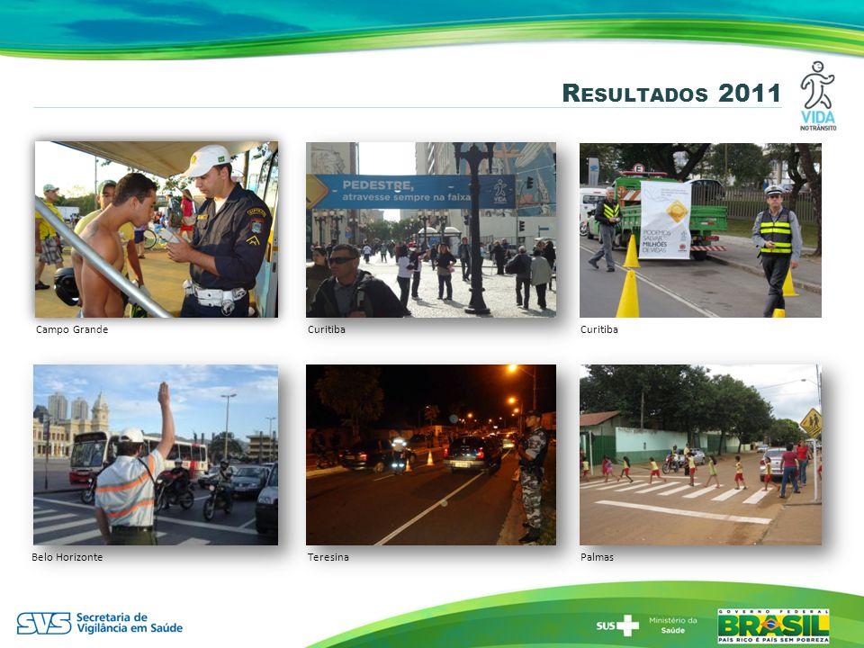 Resultados 2011 Campo Grande Curitiba Curitiba Belo Horizonte Teresina