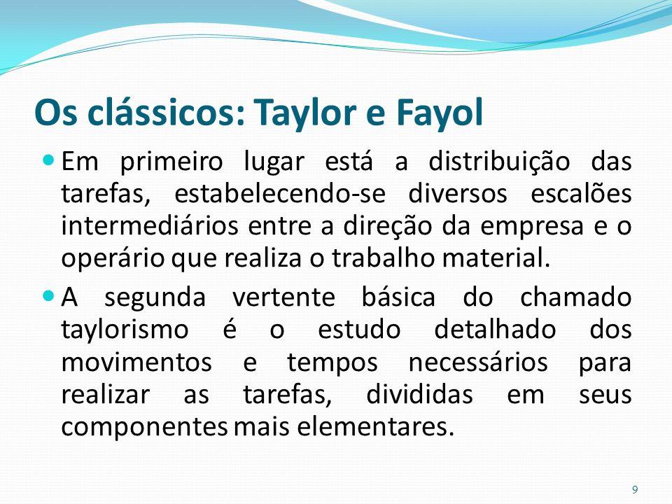 Os clássicos: Taylor e Fayol