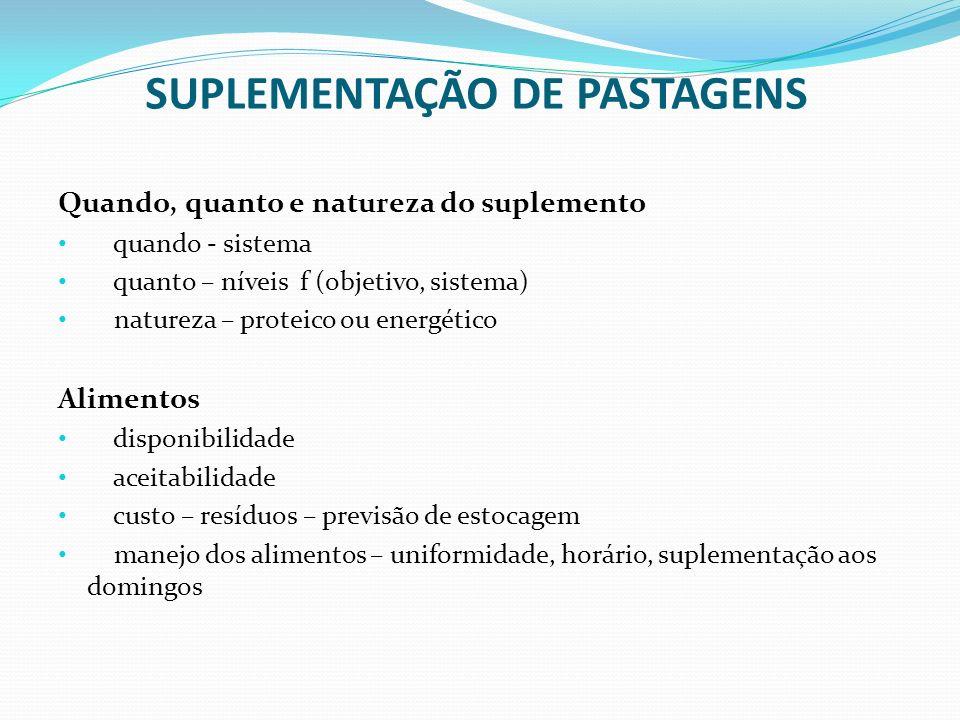 SUPLEMENTAÇÃO DE PASTAGENS