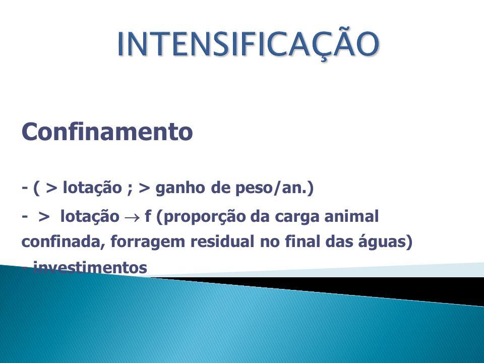 INTENSIFICAÇÃO Confinamento - ( > lotação ; > ganho de peso/an.)