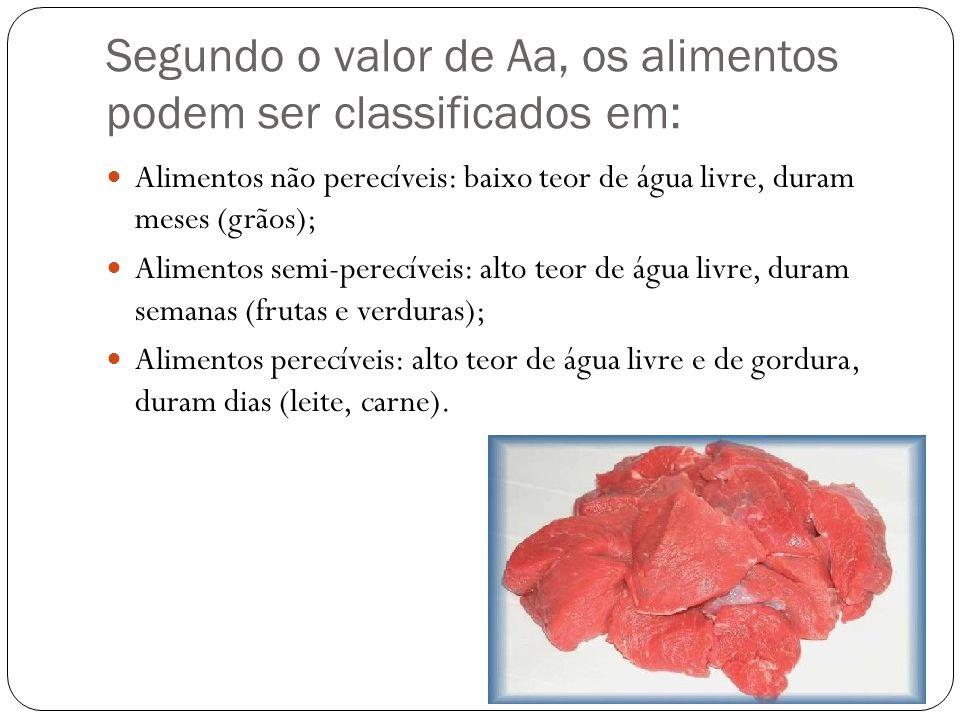Segundo o valor de Aa, os alimentos podem ser classificados em: