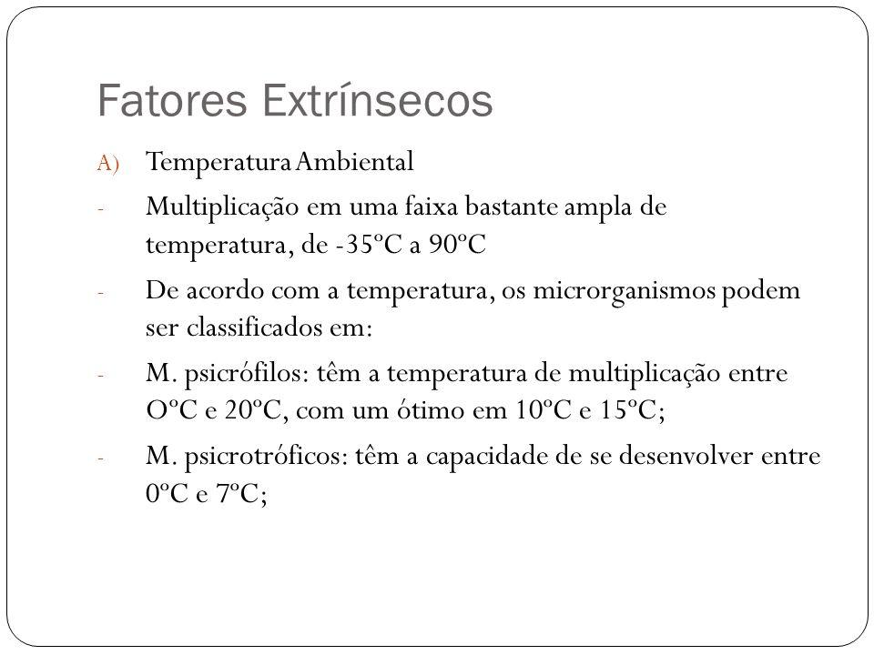 Fatores Extrínsecos Temperatura Ambiental