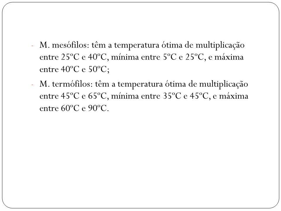 M. mesófilos: têm a temperatura ótima de multiplicação entre 25ºC e 40ºC, mínima entre 5ºC e 25ºC, e máxima entre 40ºC e 50ºC;