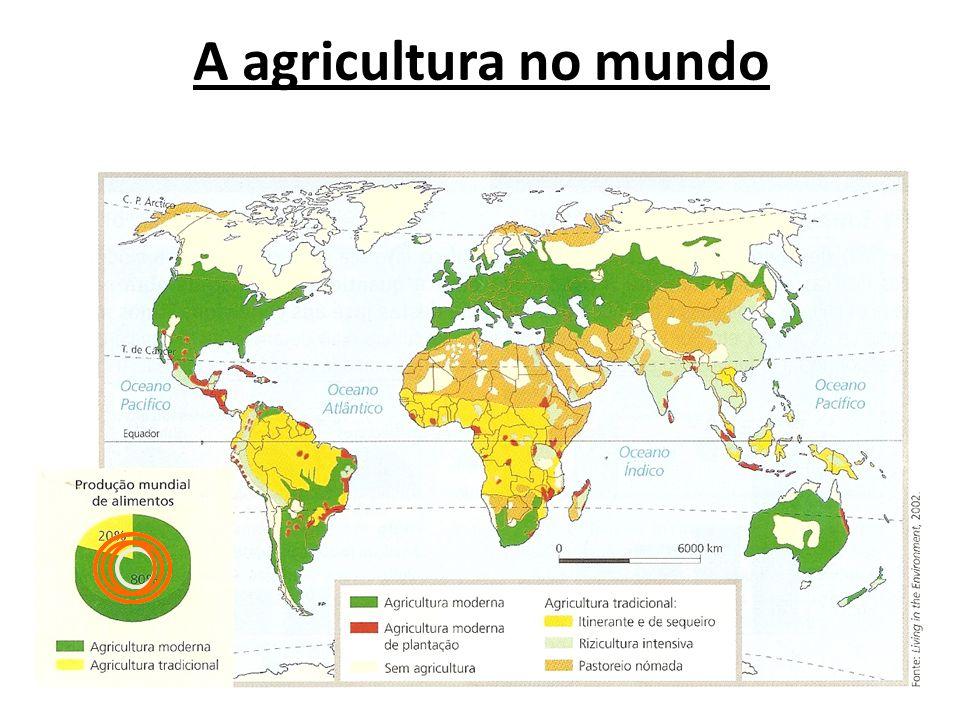 A agricultura no mundo