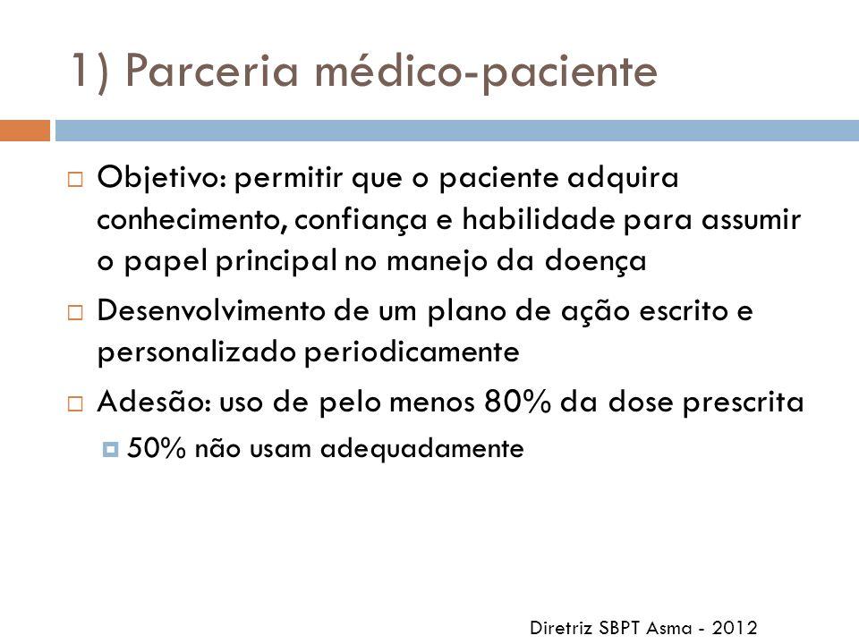 1) Parceria médico-paciente