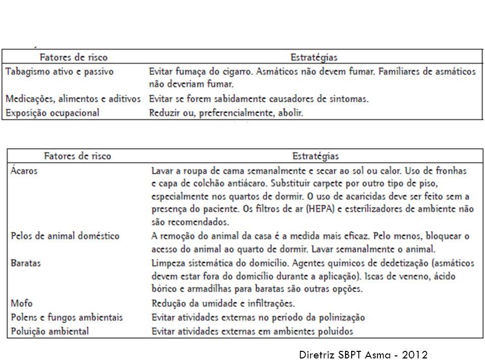 Diretriz SBPT Asma - 2012
