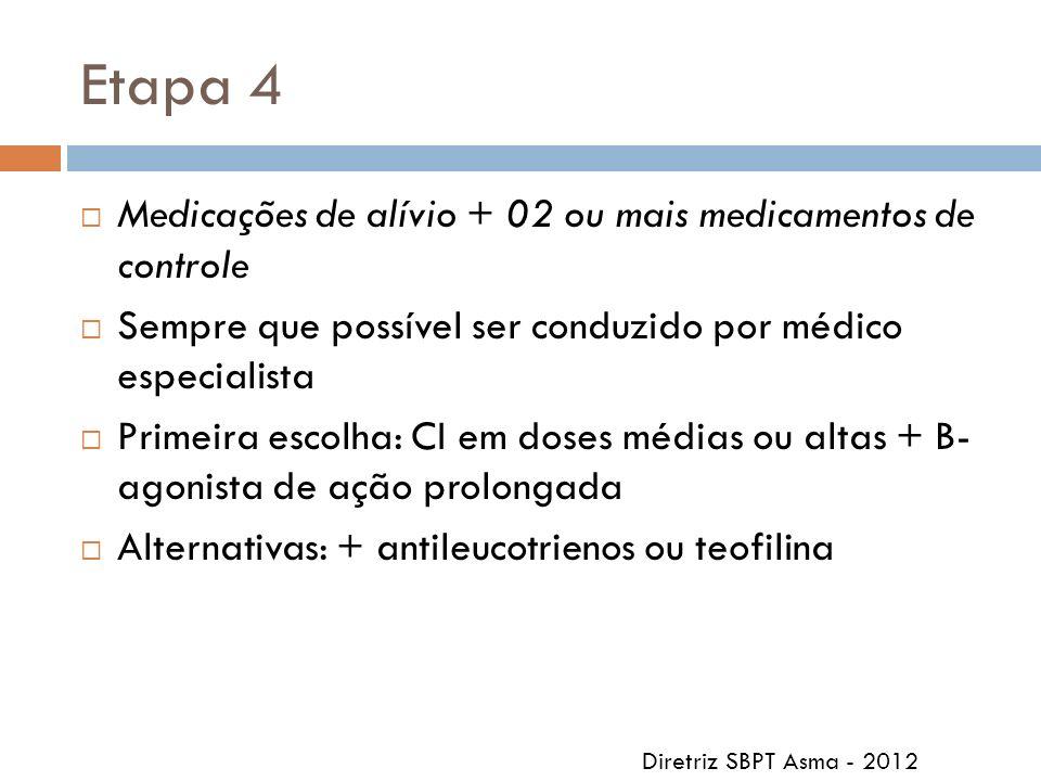 Etapa 4 Medicações de alívio + 02 ou mais medicamentos de controle