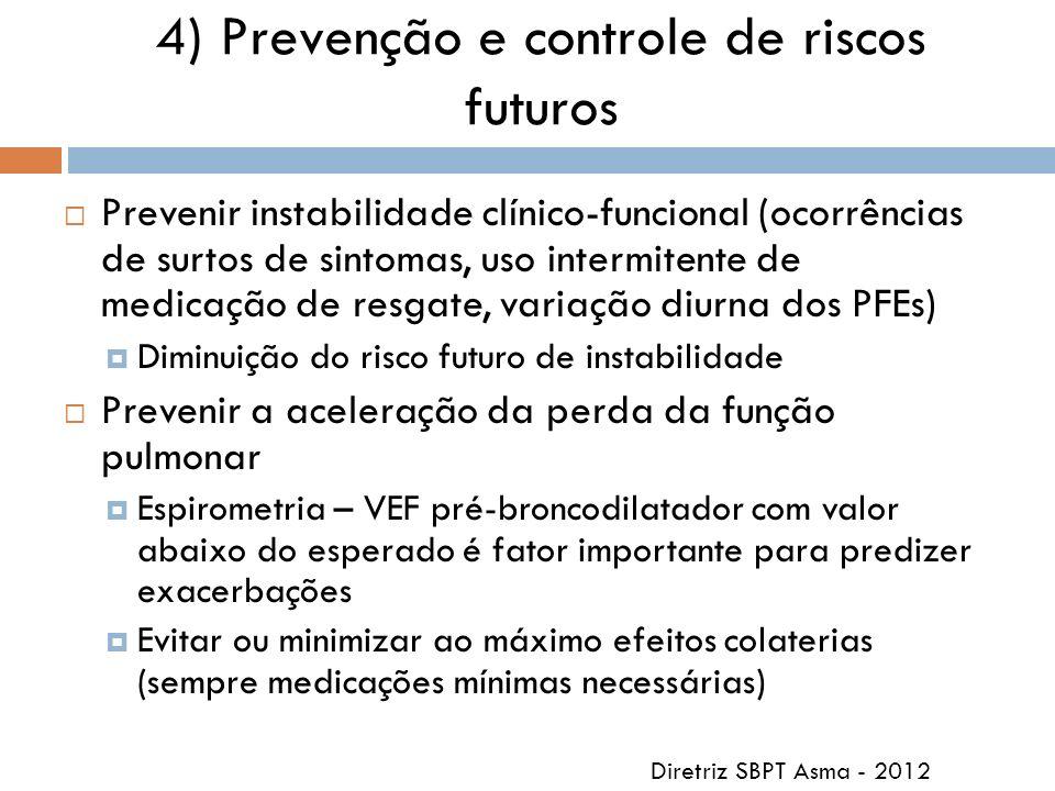 4) Prevenção e controle de riscos futuros