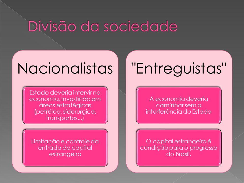 Nacionalistas Entreguistas Divisão da sociedade