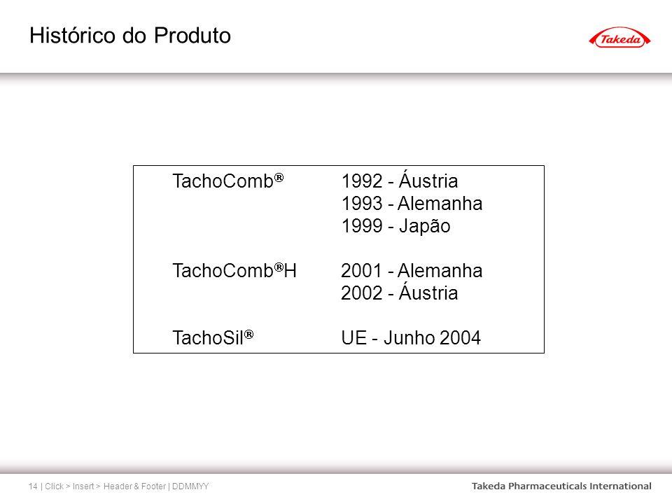 Histórico do Produto TachoComb 1992 - Áustria 1993 - Alemanha