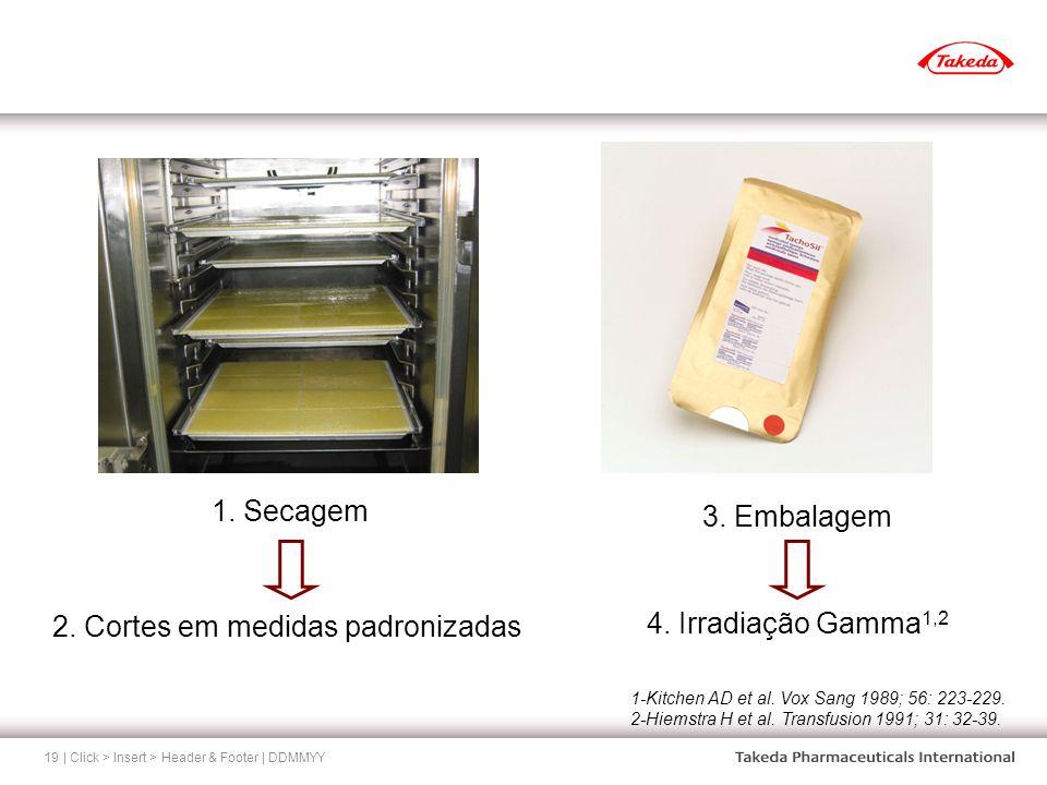 2. Cortes em medidas padronizadas 4. Irradiação Gamma1,2