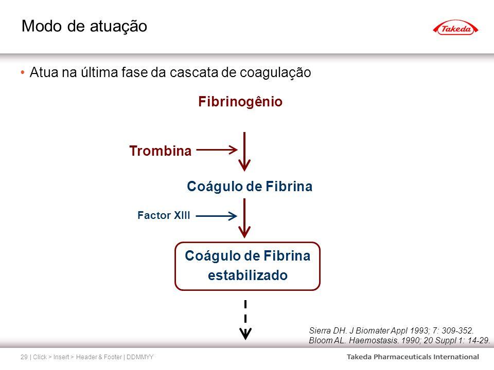 Modo de atuação Atua na última fase da cascata de coagulação