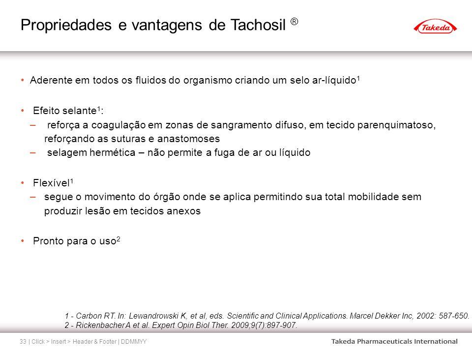 Propriedades e vantagens de Tachosil ®