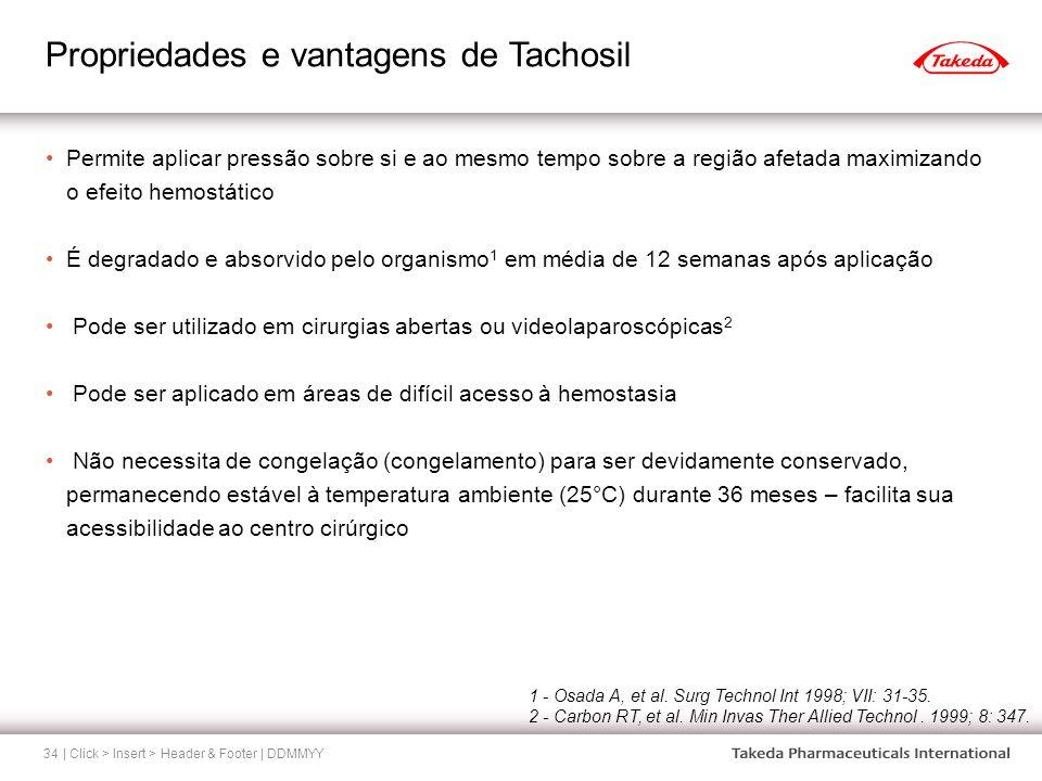 Propriedades e vantagens de Tachosil