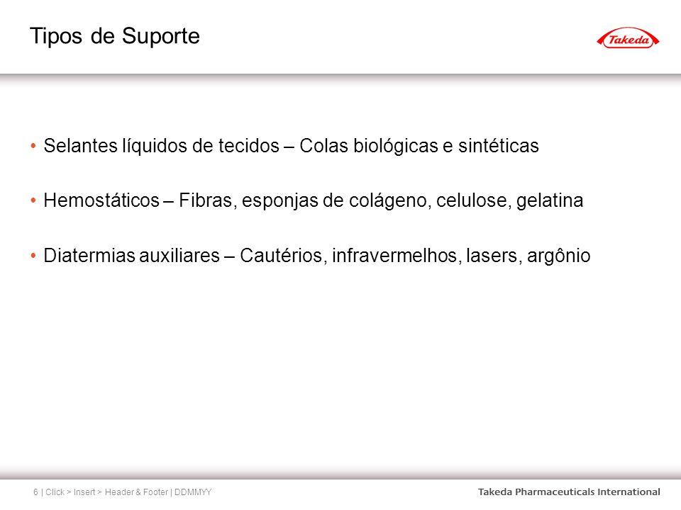 Tipos de Suporte Selantes líquidos de tecidos – Colas biológicas e sintéticas. Hemostáticos – Fibras, esponjas de colágeno, celulose, gelatina.