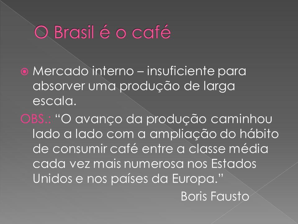 O Brasil é o café Mercado interno – insuficiente para absorver uma produção de larga escala.