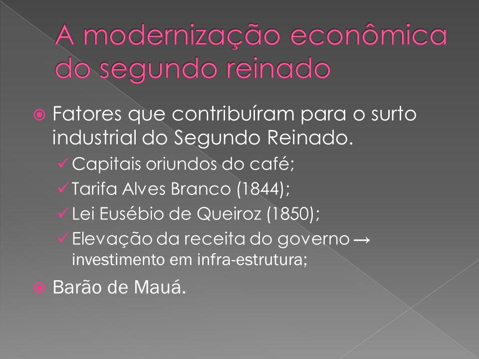 A modernização econômica do segundo reinado
