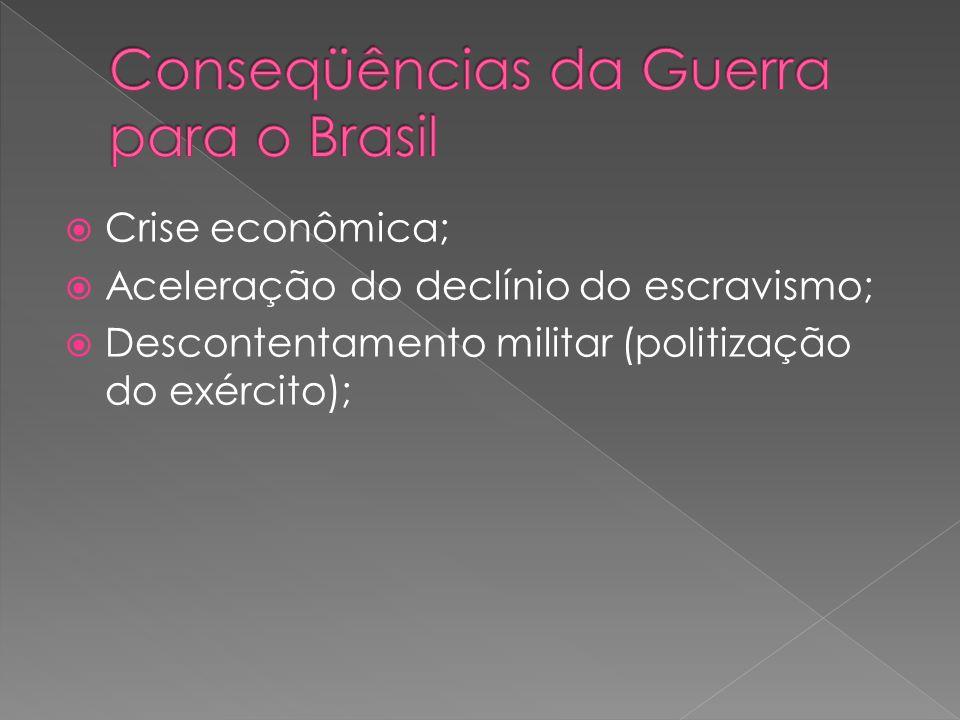Conseqüências da Guerra para o Brasil