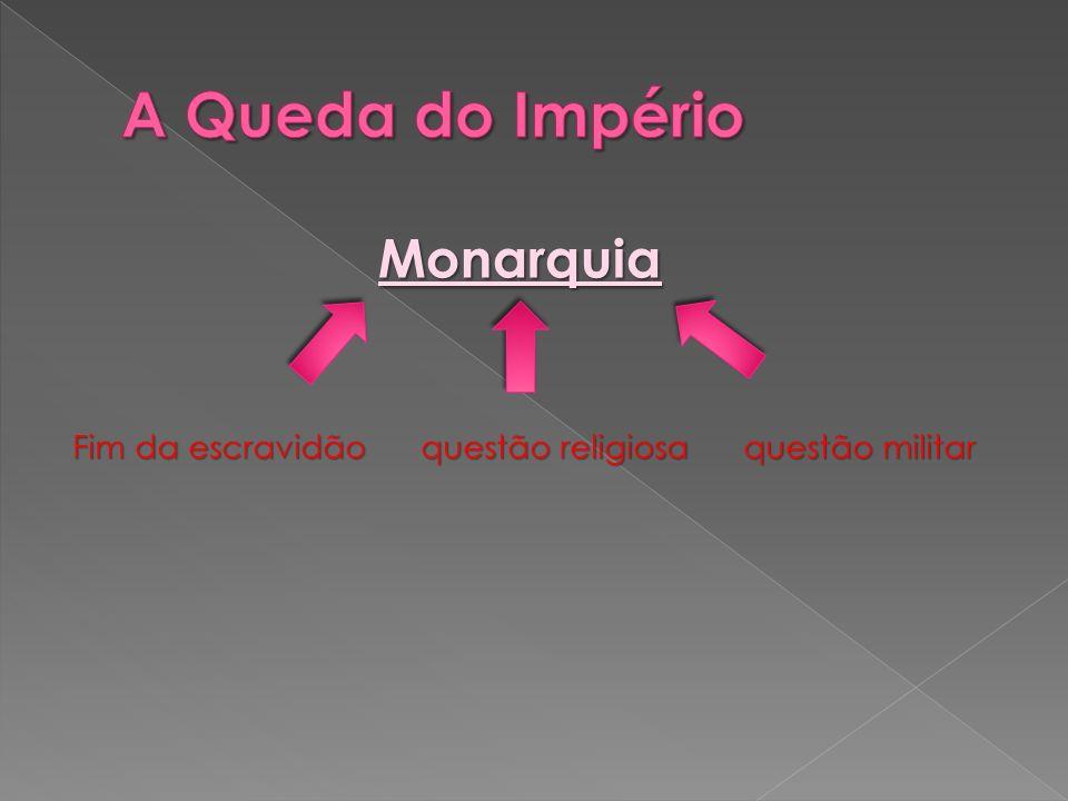 A Queda do Império Monarquia