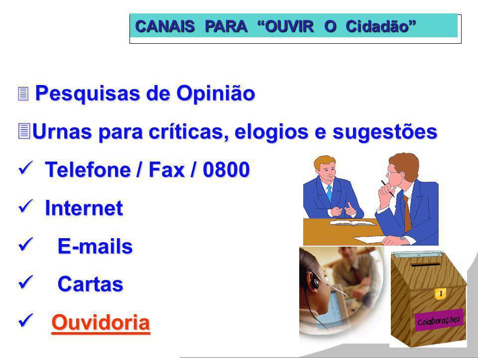 Urnas para críticas, elogios e sugestões Telefone / Fax / 0800
