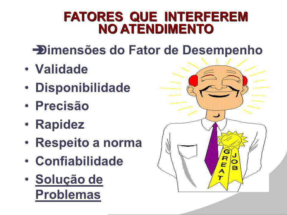 FATORES QUE INTERFEREM NO ATENDIMENTO