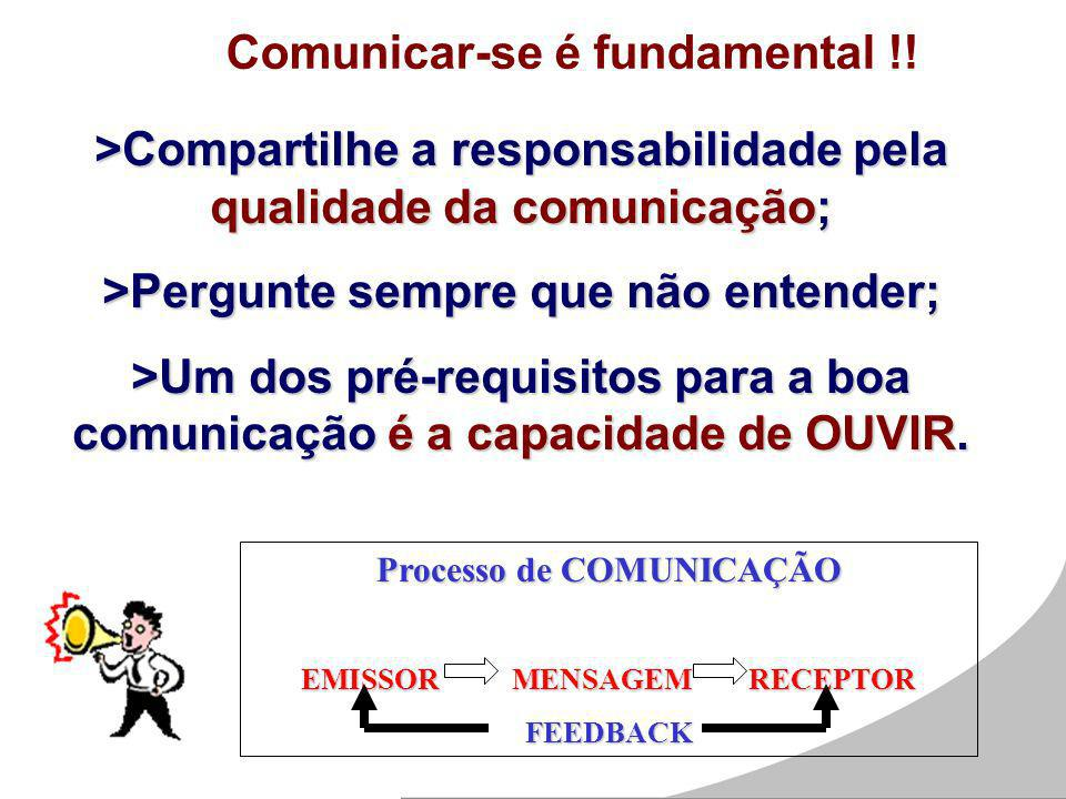 Comunicar-se é fundamental !!