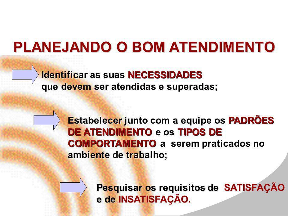PLANEJANDO O BOM ATENDIMENTO