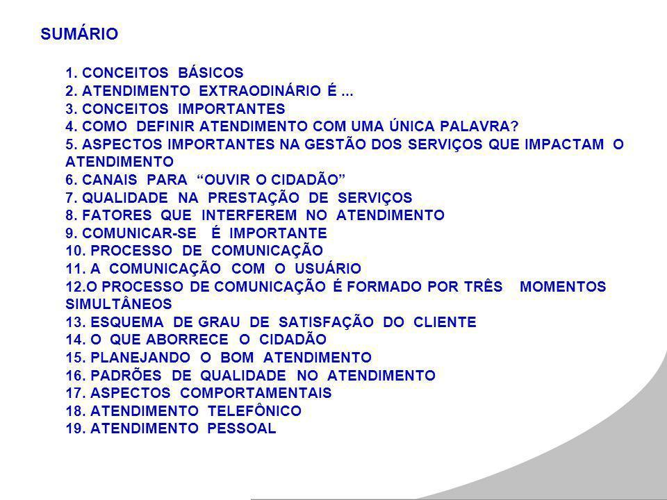 SUMÁRIO 1. CONCEITOS BÁSICOS 2. ATENDIMENTO EXTRAODINÁRIO É. 3