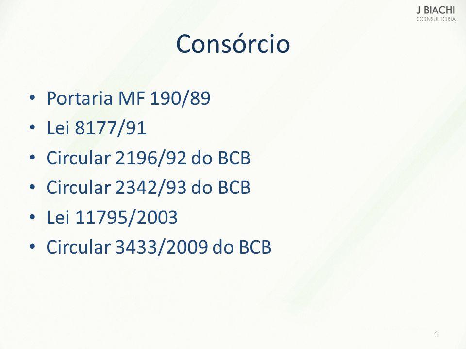 Consórcio Portaria MF 190/89 Lei 8177/91 Circular 2196/92 do BCB