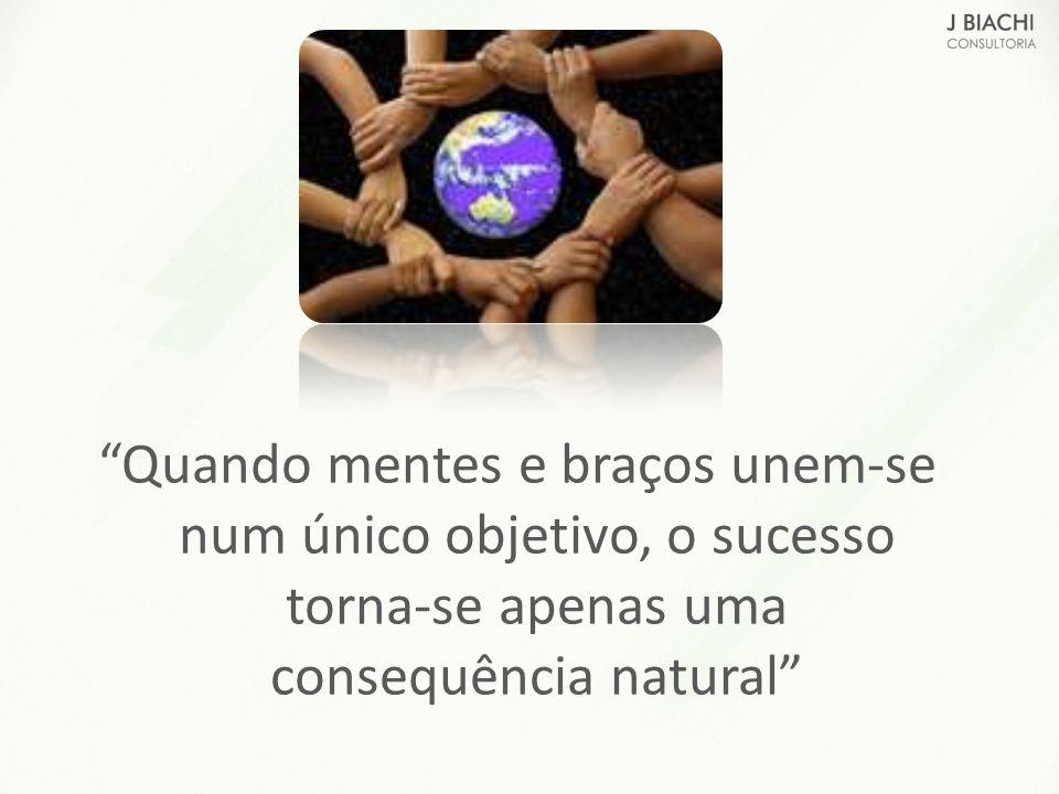 Quando mentes e braços unem-se num único objetivo, o sucesso torna-se apenas uma consequência natural