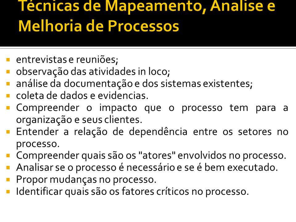 Técnicas de Mapeamento, Analise e Melhoria de Processos