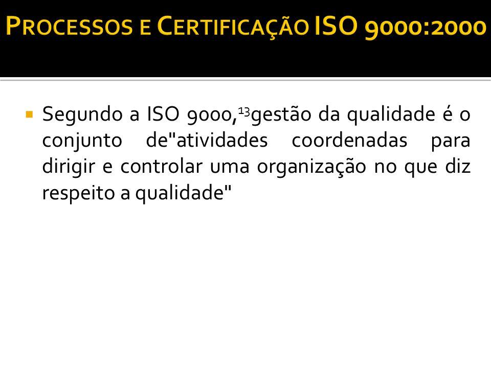 Processos e Certificação ISO 9000:2000