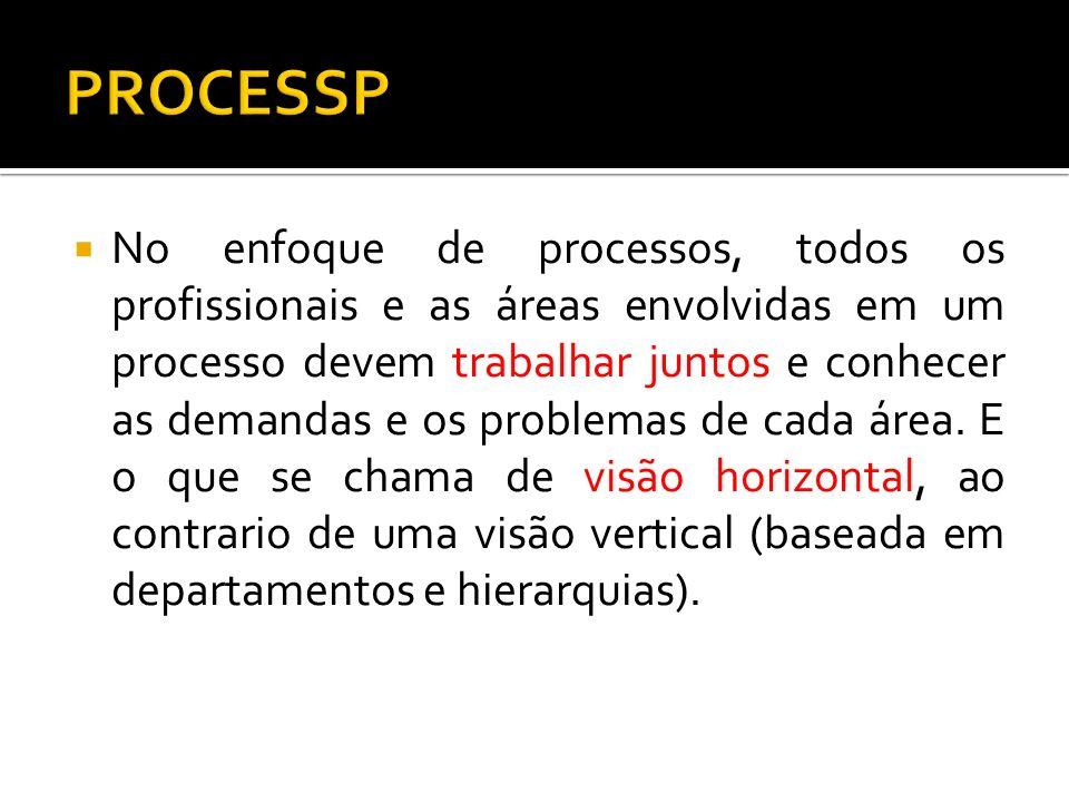 PROCESSP