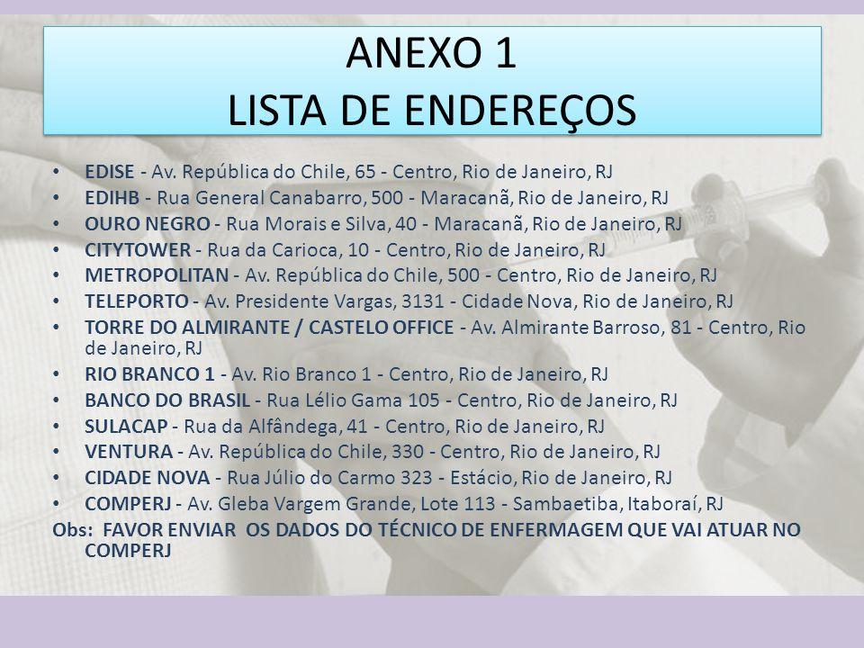 ANEXO 1 LISTA DE ENDEREÇOS