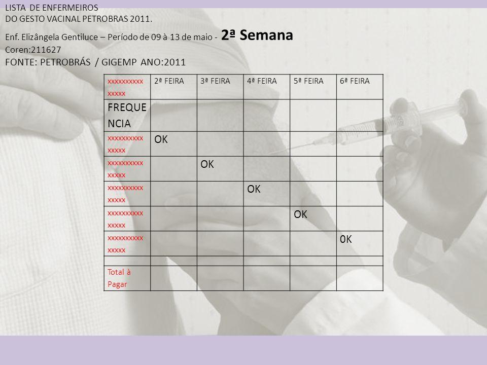 FREQUENCIA OK 0K FONTE: PETROBRÁS / GIGEMP ANO:2011