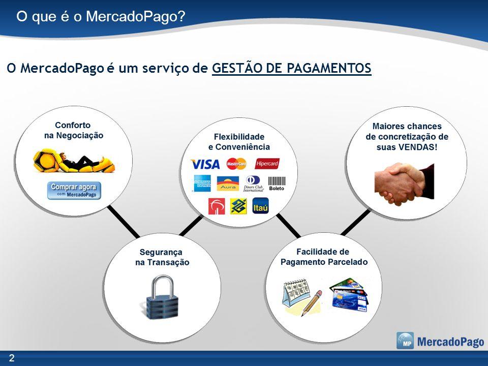 O que é o MercadoPago O MercadoPago é um serviço de GESTÃO DE PAGAMENTOS 2