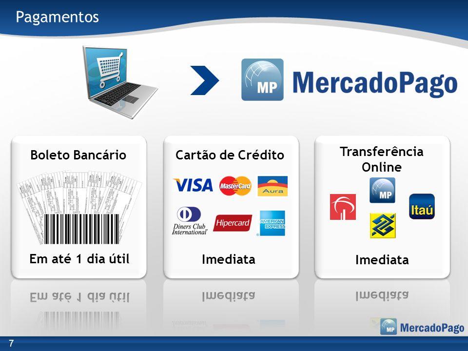 Pagamentos Em até 1 dia útil Boleto Bancário Imediata