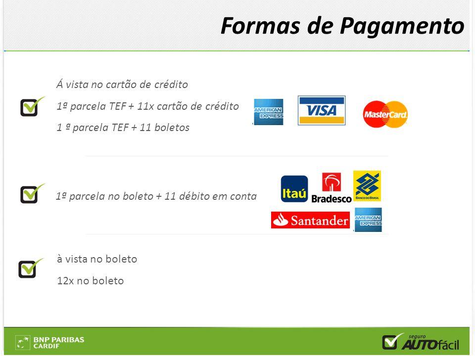 Formas de Pagamento Á vista no cartão de crédito