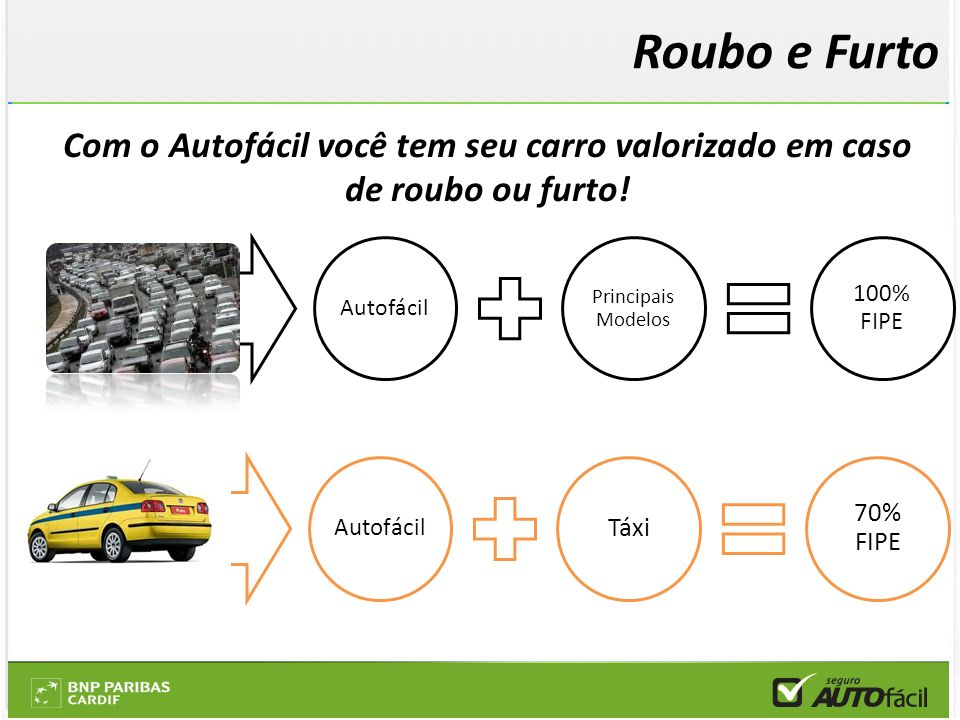 Roubo e Furto Com o Autofácil você tem seu carro valorizado em caso de roubo ou furto! Autofácil. Principais Modelos.