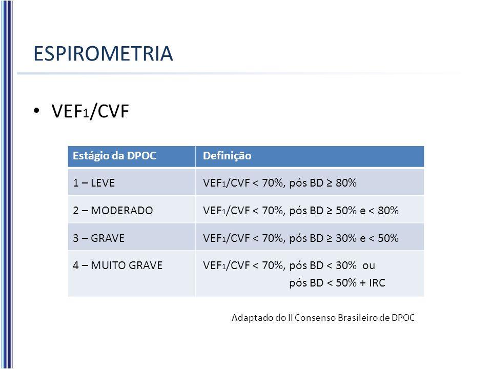 ESPIROMETRIA VEF1/CVF Estágio da DPOC Definição 1 – LEVE