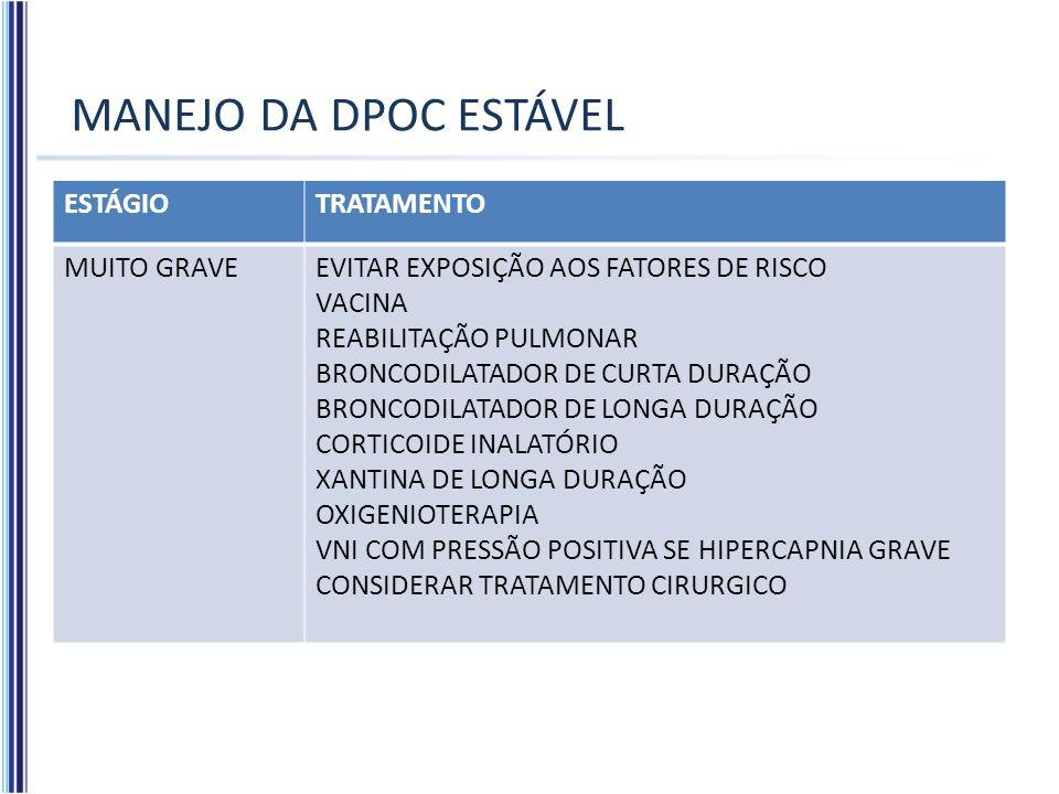 MANEJO DA DPOC ESTÁVEL ESTÁGIO TRATAMENTO MUITO GRAVE